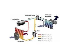 Accesorios aire acondicionado  NRF